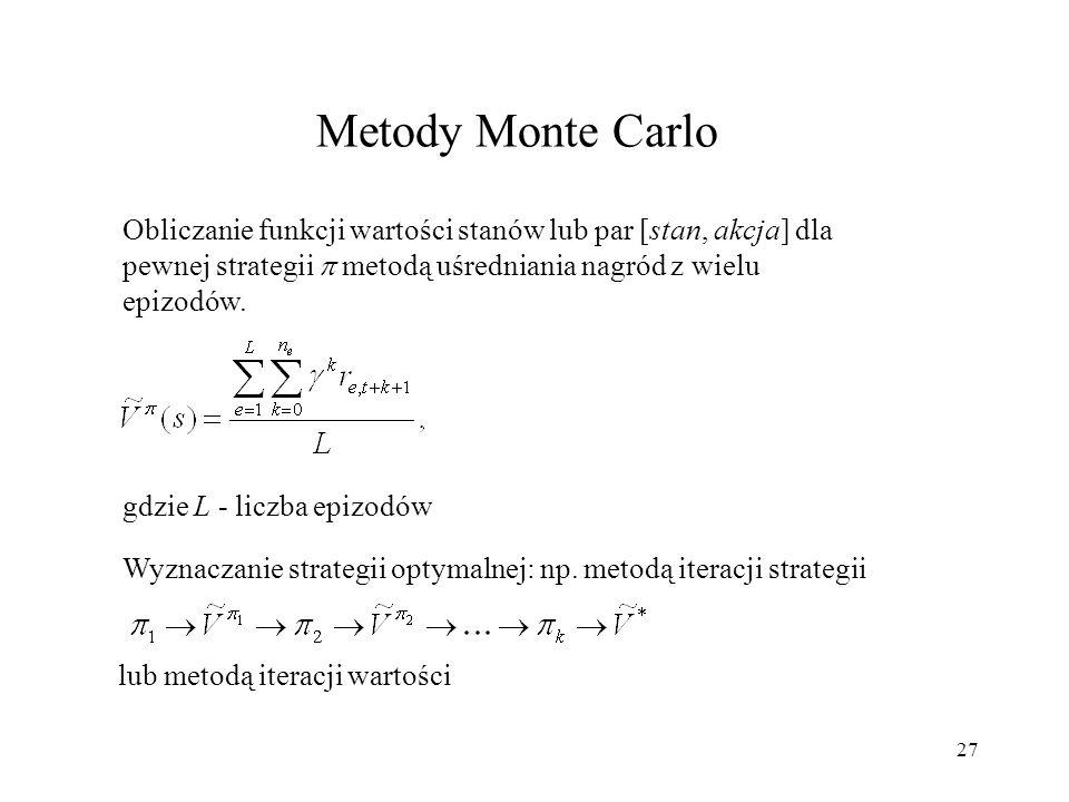 Metody Monte Carlo Obliczanie funkcji wartości stanów lub par [stan, akcja] dla pewnej strategii  metodą uśredniania nagród z wielu epizodów.